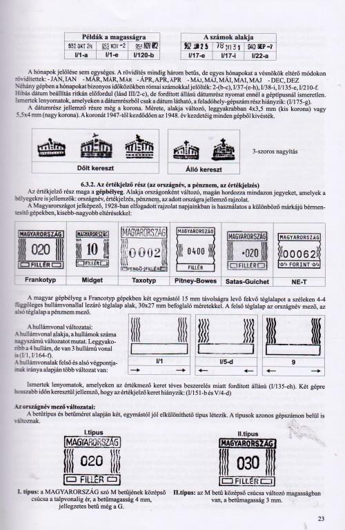 Ukázka katalogu